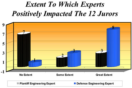 research papers about jurors Jury research paper - jury essay example jury research paper the us constitution grants citizens the right to trial by a jury of your peers - jury research paper.